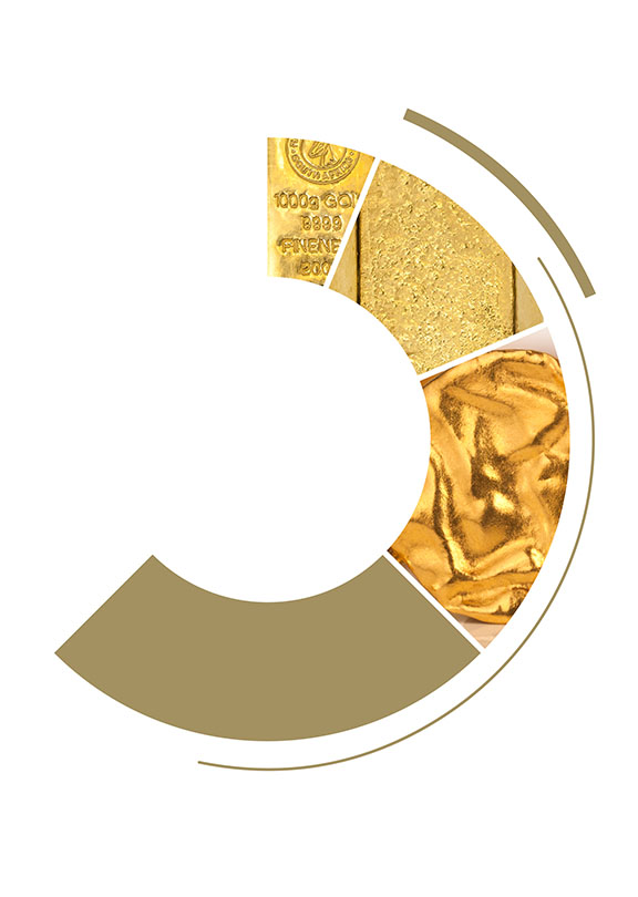World Gold Council The Authority On Gold