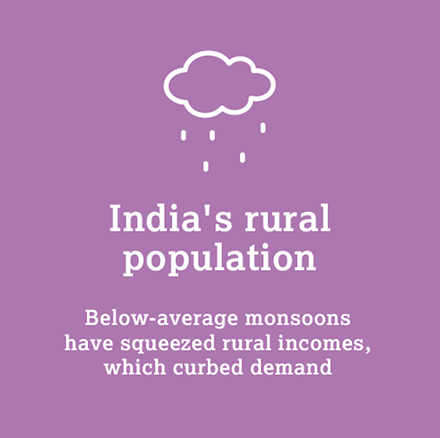 GDT Q2 2016 - infographic - India rural population