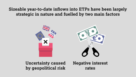 GDT Q3 2016 - infographic - Geopolitical risk