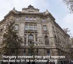 Hungary central bank